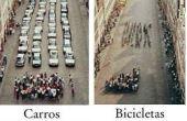 Espaço necessário para transportar o mesmo número de passageiros em bicicletas e em carros